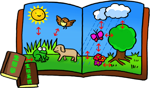 Description: ecology
